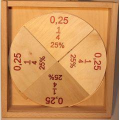 Bruchrechner/ Prozentrechner Kreis im Holzkasten mit Schiebedeckel