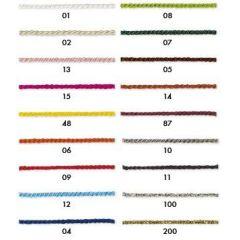 Acetat-Kordel  1,5mm silber glänzend